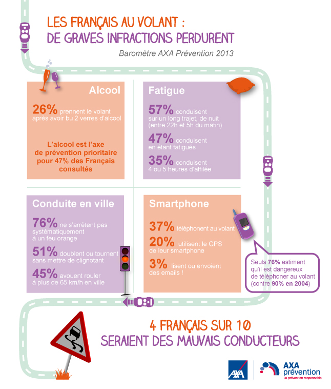 infographie-route-2013