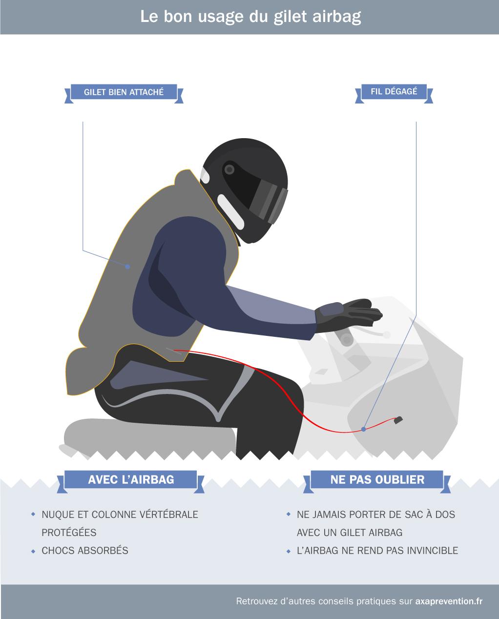 Le bon usage du gilet airbag