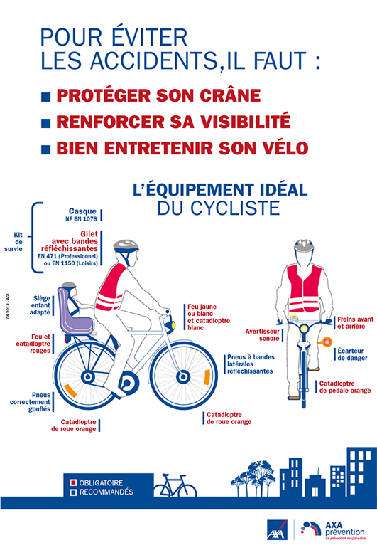 L'équipement idéal du cycliste